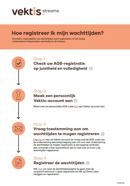 wachttijden registreren ggzhet belang van wachttijdinformatie